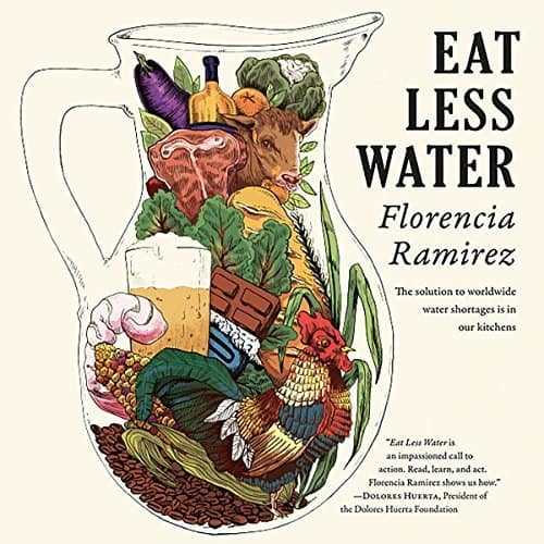 Eat-Less-Water